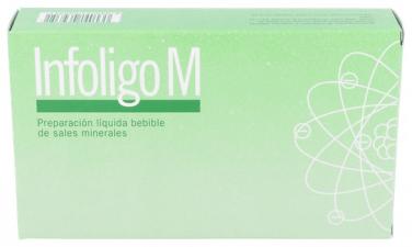 Infoligo M (Fe-Cu-Co-I-Mn) 20 Amp.